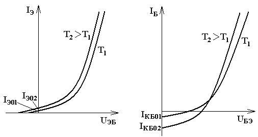 характеристики схемы с ОБ