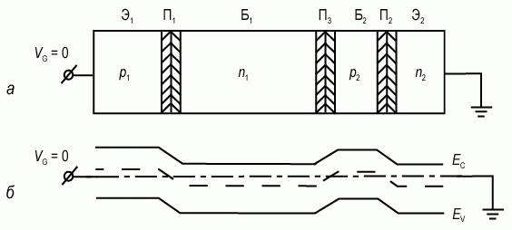 Схема диодного тиристора: